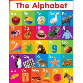 Scholastic Teachers Friend Alphabet Chart, Multiple Colors (TF2506)