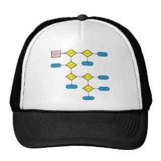 Tropical Destination Flow Chart Mesh Hats