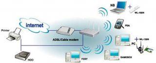 Asus RT N16 Gigabit Wireless N 802 11n USB X2 Router