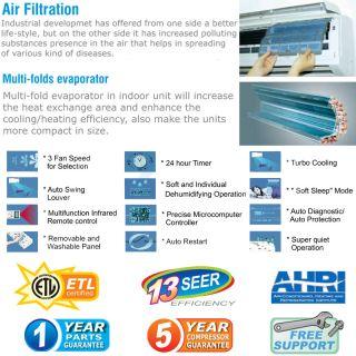 1 5 Ton Dual Zone Ductless Mini Split Air Conditioner 18 000 BTU AC 9 000 x 2