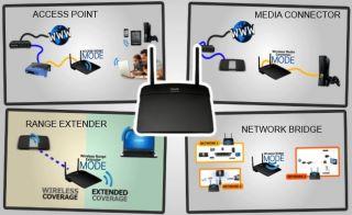 Linksys WAP300N Wireless N Access Point Range Extender Media Connector Bridge
