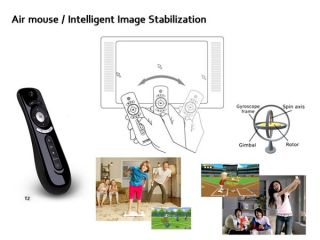2 4GHz Wireless T2 Fly Air Mouse Android Remote Control F PC TV Box Media Player