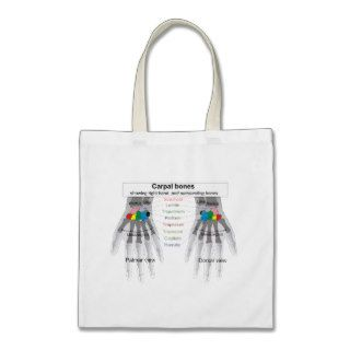 Human Carpus Bone Structure Diagram Tote Bags